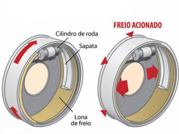 freio-a-tambor1